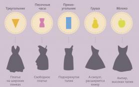Женские платья: выбираем по типу фигуры и фасону