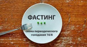 Все о фастинге: как 16-часовое голодание поможет похудеть в рекордные сроки