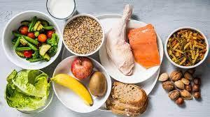 Выбирай диету по темпераменту